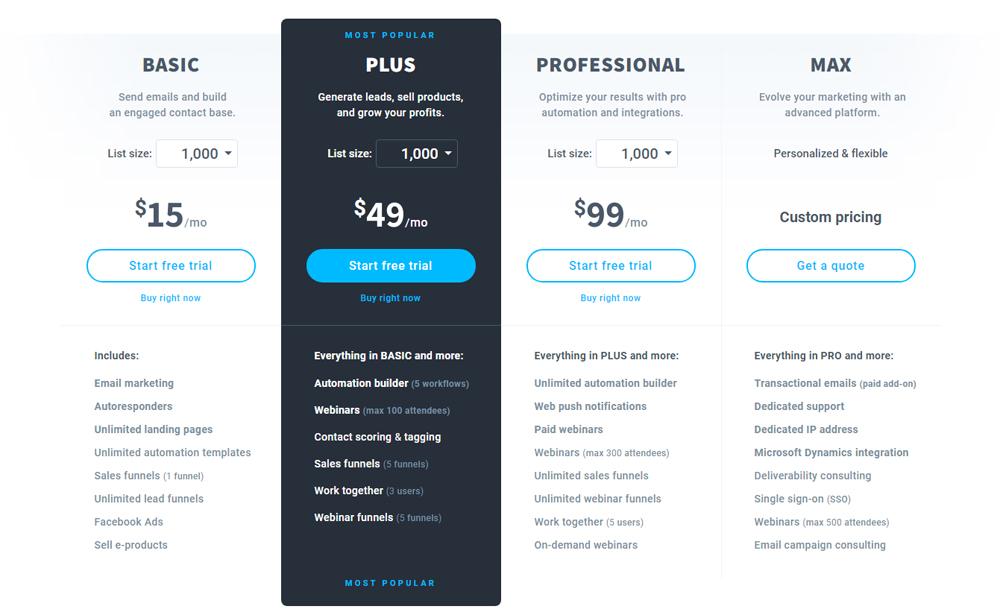 GetResponse Pricing   SCRIBACEOUS.COM